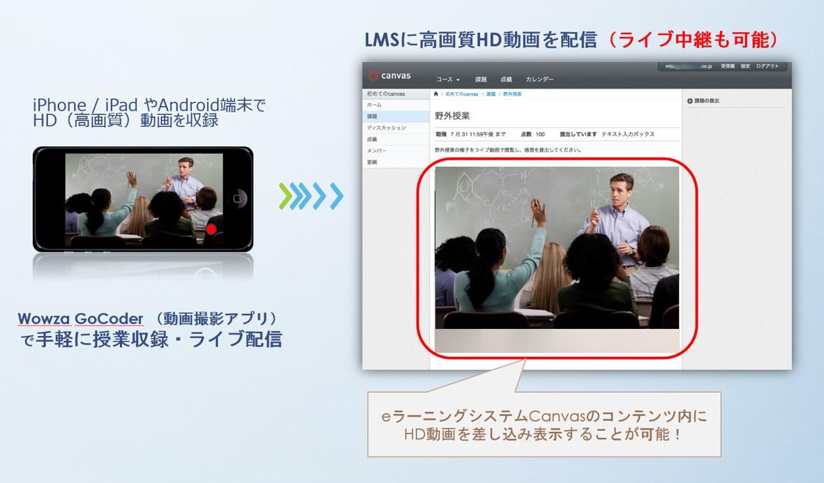 Canvas上でライブ授業|ボウ・ネットシステムズ株式会社 ( BOWNET.CO.JP )